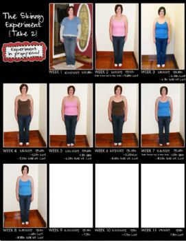 The Skinny Jeans Experiment-Week 8 & B12 Injections For