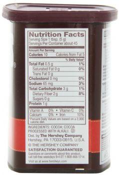 Calories in cocoa powder