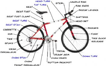 Bike Parts bike component diagram