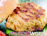 Low Carb Turkey Burger Patties - By Nina