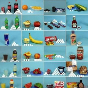 How much sugar in food and drinks